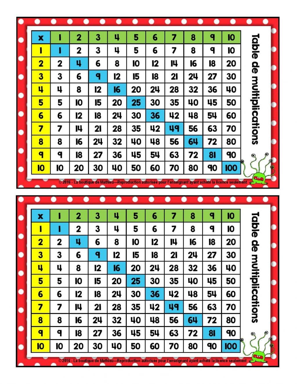 Le jeu de bataille des monstres multiplications jeu de for Jeu des multiplications